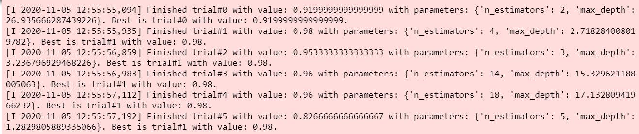 Hyperparameter Tuning Optuna