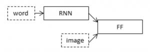 Image Caption Generator