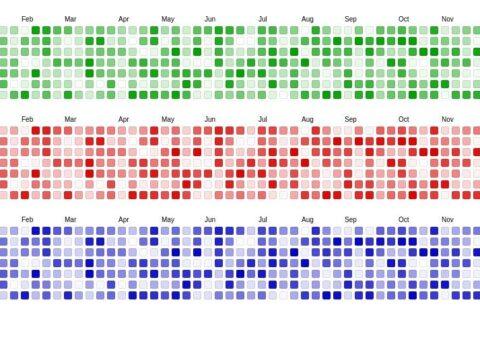 Github like Calendar Heatmap(Contribution Summary) built from Scratch using React – JSitor