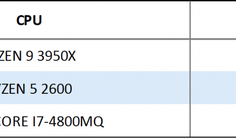 Monero Hard Fork and RandomX: Make CPU Mining Great Again