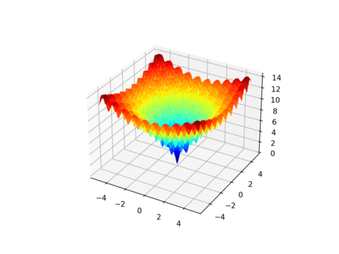 Dual Annealing Optimization With Python